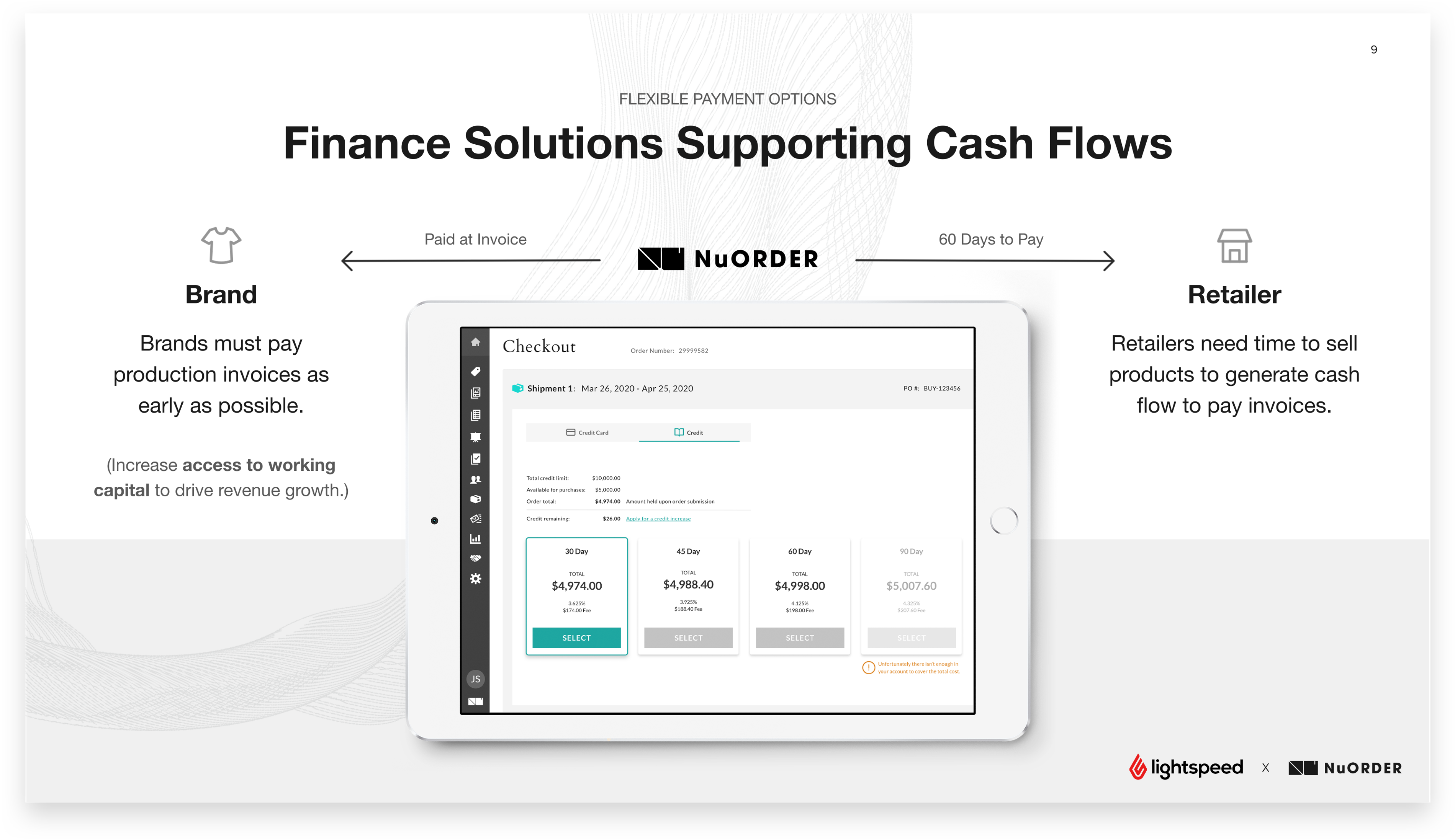 Centralized Financing