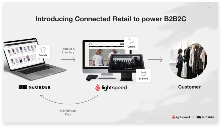 Connected Retail-1
