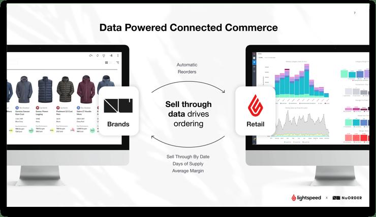 Data Powered Commerce